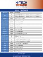HTD Core Products